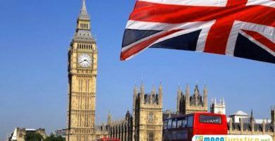 mapa turístico Londres